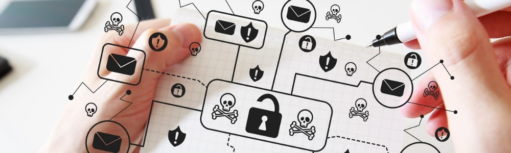 Classifications of Email Cybercrime